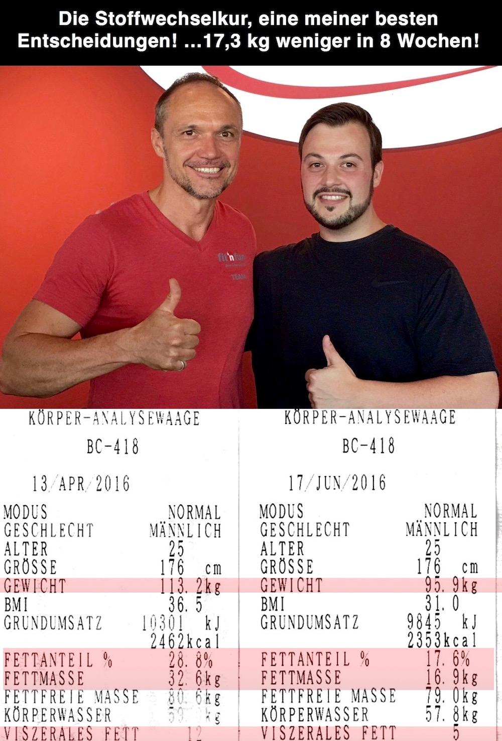 gewicht nach alter und größe
